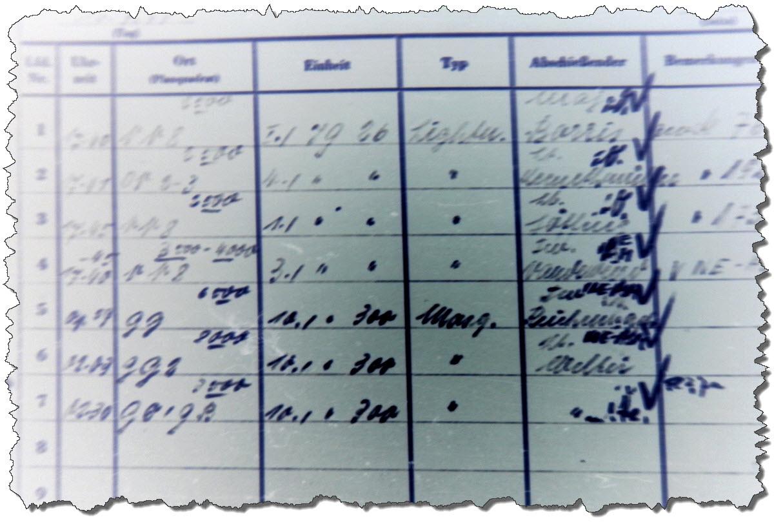1944-09-15 - Abschussmeldungen