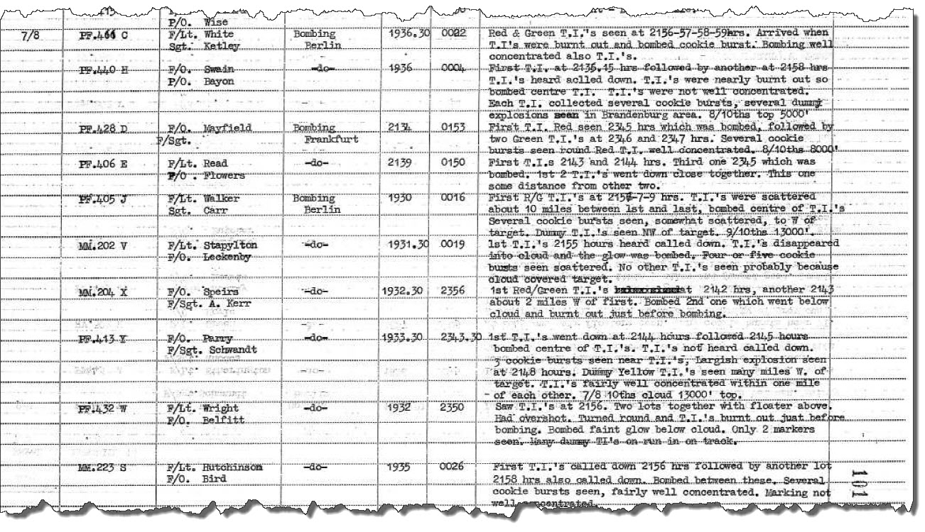 1945-03-03 - Records of Events No 128 Sqn