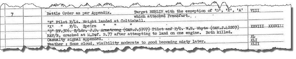 1945-03-03 - Summary of Events No 128 Sqn